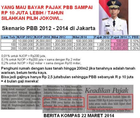Jokowi PBB